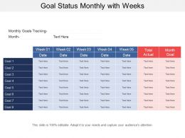 Goal Status Monthly With Weeks