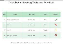 Goal Status Showing Tasks And Due Date