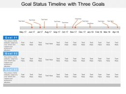 Goal Status Timeline With Three Goals