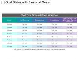 Goal Status With Financial Goals