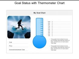 Goal Status With Thermometer Chart