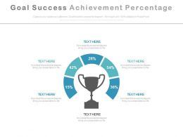 Goal Success Achievement Percentage Diagram Powerpoint Slides