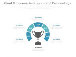 goal_success_achievement_percentage_diagram_powerpoint_slides_Slide01