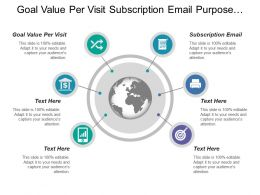 Goal Value Per Visit Subscription Email Purpose Test Process Changes