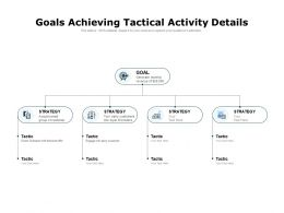 Goals Achieving Tactical Activity Details