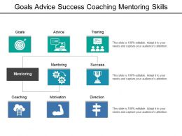 Goals Advice Success Coaching Mentoring Skills
