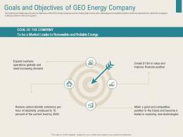 Goals And Objectives Of Geo Energy Company Renewable Energy Sector Ppt Professional Vector