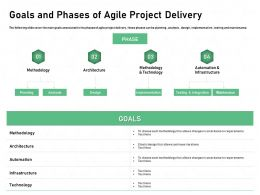 Goals And Phases Of Agile Project Delivery Infrastructure Powerpoint Presentation Images