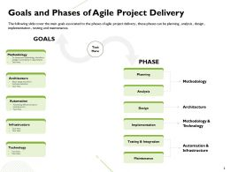 Goals And Phases Of Agile Project Delivery Infrastructure Ppt Powerpoint Presentation Images