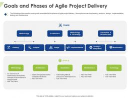 Goals And Phases Of Agile Project Delivery Ppt Powerpoint Presentation Layouts Slides