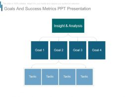 Goals And Success Metrics Ppt Presentation