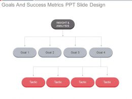 Goals And Success Metrics Ppt Slide Design