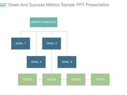 Goals And Success Metrics Sample Ppt Presentation