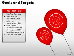 Goals and Targets 14