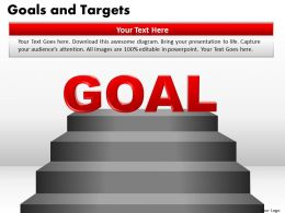 Goals and Targets 15