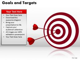 Goals and Targets 16