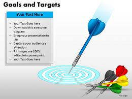 Goals and Targets 8