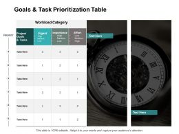 Goals And Task Prioritization Table Ppt Powerpoint Presentation Gallery Good