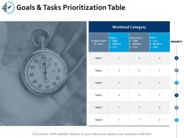 Goals And Tasks Prioritization Table Ppt Portfolio Design Inspiration