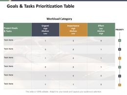 Goals And Tasks Prioritization Table Ppt Styles Example File
