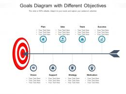 Goals Diagram With Different Objectives Infographic Template