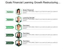 Goals Financial Learning Growth Restructuring Organization Measure Activities