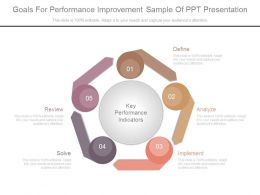 Goals For Performance Improvement Sample Of Ppt Presentation