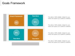 Goals Framework Ppt Powerpoint Presentation Gallery Model Cpb