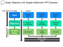 Goals Objective And Targets Attainment Ppt Example