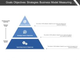 Goals Objectives Strategies Business Model Measuring Function Specificity At All Stages