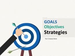 Goals Objectives Strategies Company Objectives Goals Strategies Measures