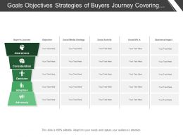 Goals Objectives Strategies Of Buyers Journey Covering Stages Of Awareness Consideration And Adoption