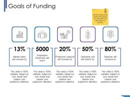 Goals Of Funding Ppt Portfolio Brochure