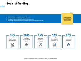Goals Of Funding Ppt Powerpoint Presentation Layouts Graphic Tips