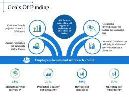 Goals Of Funding Ppt Sample Download