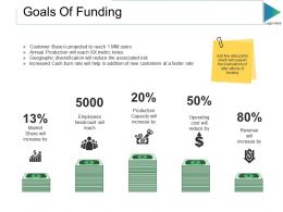 Goals Of Funding Ppt Slides Show