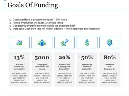 Goals Of Funding Ppt Styles