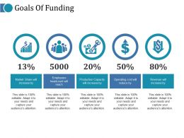 Goals Of Funding Ppt Summary Ideas