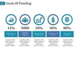 Goals Of Funding Ppt Summary Ideas