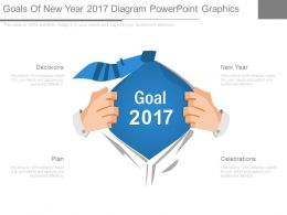 Goals Of New Year 2017 Diagram Powerpoint Graphics