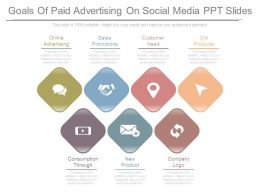 Goals Of Paid Advertising On Social Media Ppt Slides