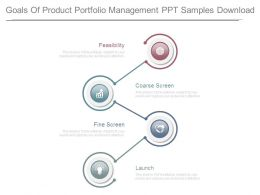 Goals Of Product Portfolio Management Ppt Samples Download