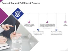 Goals Of Request Fulfillment Process Ppt Powerpoint Presentation Pictures Microsoft