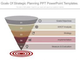 Goals Of Strategic Planning Ppt Powerpoint Templates