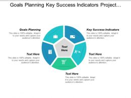 Goals Planning Key Success Indicators Project Management Risks Cpb