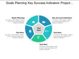 Goals Planning Key Success Indicators Project Management Risks Cpb