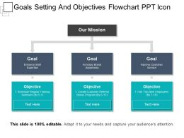 Goals Setting And Objectives Flowchart Ppt Icon