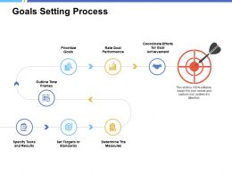 Goals Setting Process Prioritize Goal Ppt Powerpoint Presentation Infographics Grid