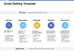 Goals Setting Template Measurable Specific Ppt Powerpoint Presentation Gallery Outfit
