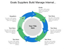 Goals Suppliers Build Manage Internal Website Digging Business Intelligence